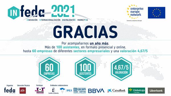 Albacete. Gracias por formar parte del Programa IN-FEDA 2021